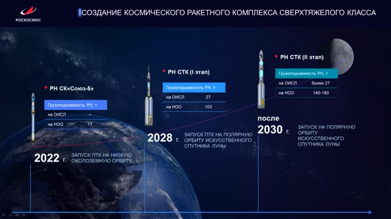 Российские космонавты на Луне к 2030 году: презентация Рогозина - 4