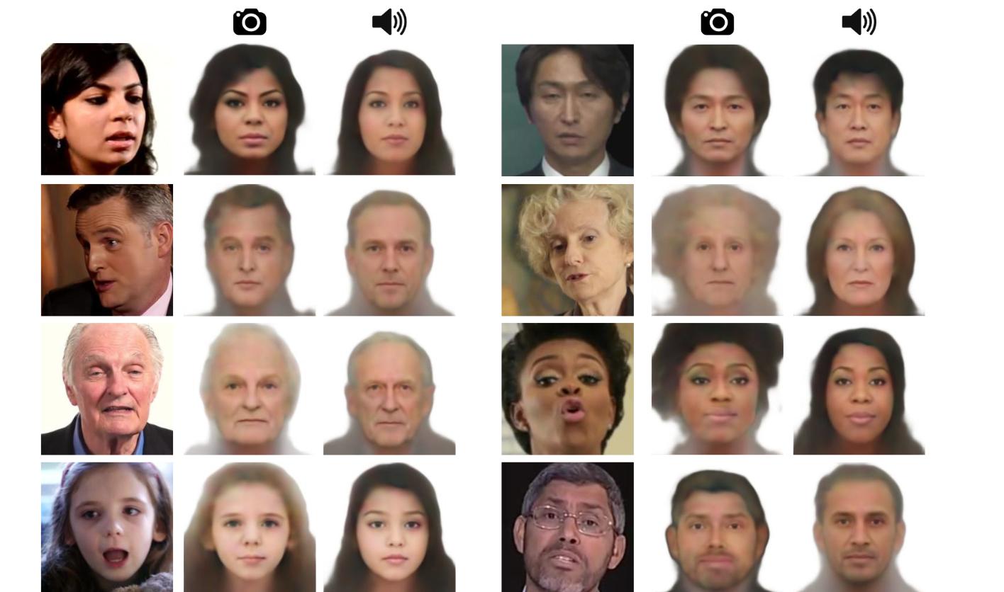 Специалисты МТИ создали нейросеть, которая воссоздает внешность человека по голосу - 1