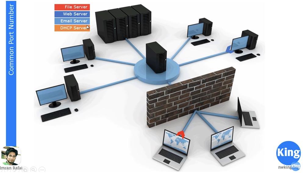 Тренинг Cisco 200-125 CCNA v3.0. День 6. Заполняем пробелы (DHCP, TCP, «рукопожатие», распространенные номера портов) - 10
