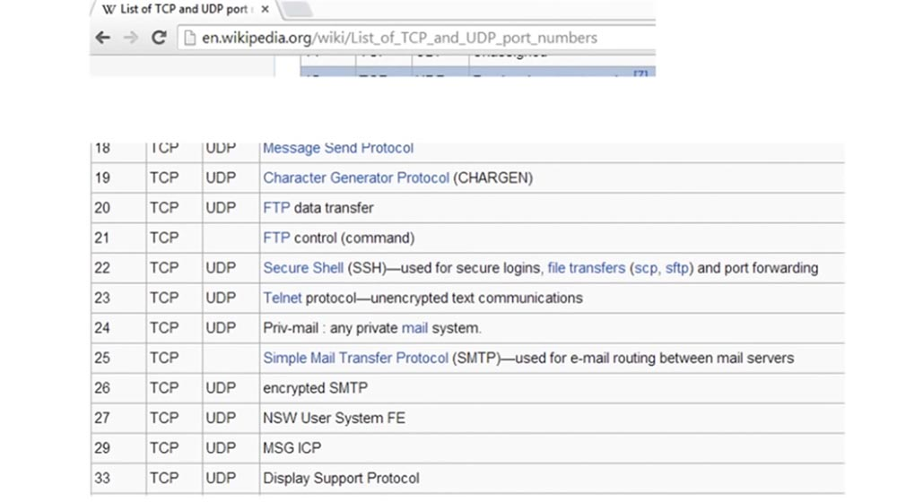 Тренинг Cisco 200-125 CCNA v3.0. День 6. Заполняем пробелы (DHCP, TCP, «рукопожатие», распространенные номера портов) - 11