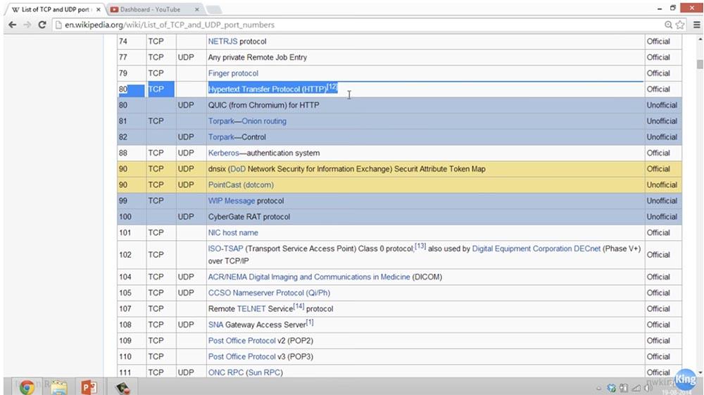 Тренинг Cisco 200-125 CCNA v3.0. День 6. Заполняем пробелы (DHCP, TCP, «рукопожатие», распространенные номера портов) - 12