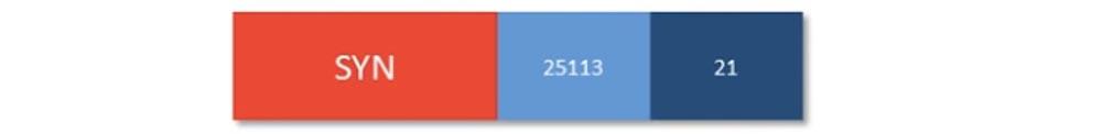 Тренинг Cisco 200-125 CCNA v3.0. День 6. Заполняем пробелы (DHCP, TCP, «рукопожатие», распространенные номера портов) - 19