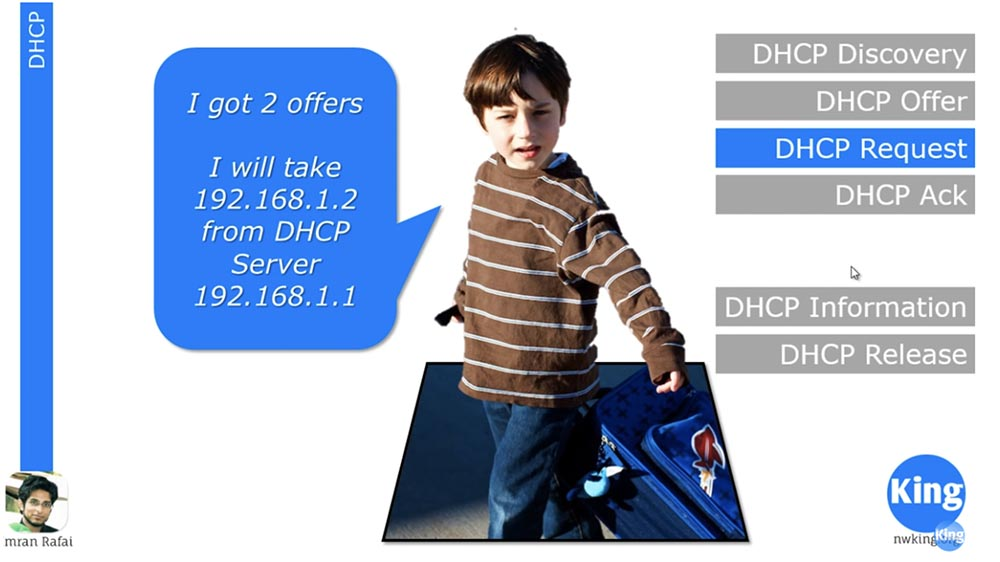 Тренинг Cisco 200-125 CCNA v3.0. День 6. Заполняем пробелы (DHCP, TCP, «рукопожатие», распространенные номера портов) - 4