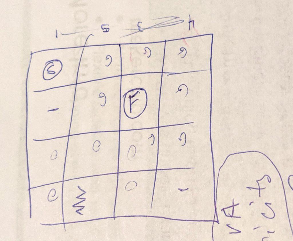 Отчет с завтрака с Чарльзом Уэзереллом, автором культовой книги «Этюды для программистов» - 7