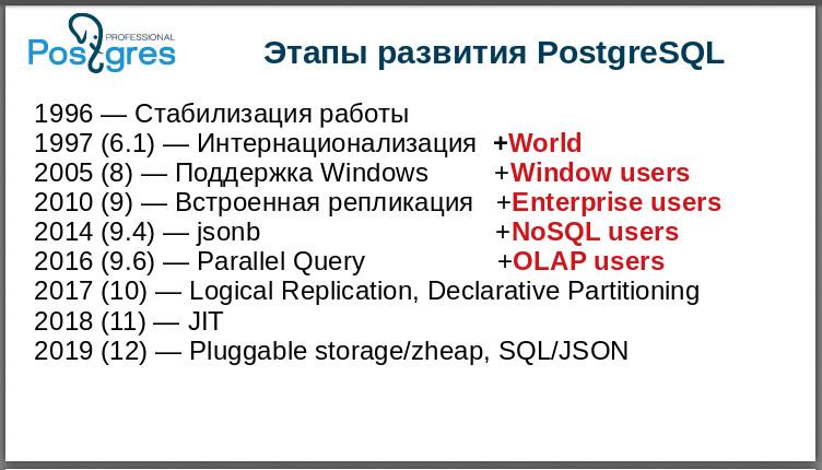 Профессиональный Postgres - 5