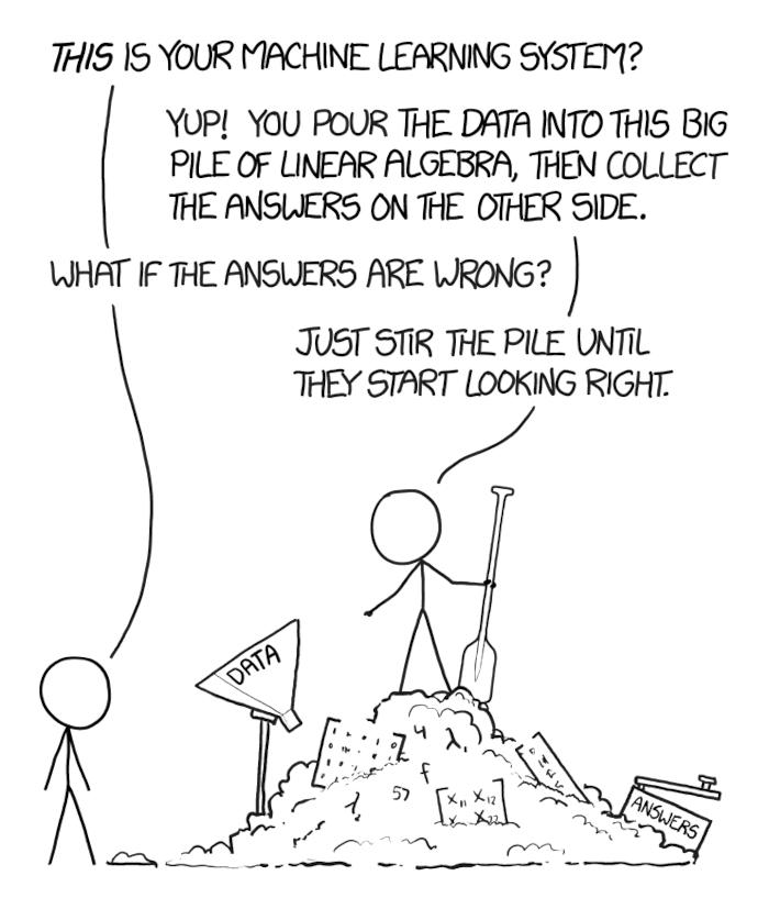Комикс с сайта xkcd.com про машинное обучение