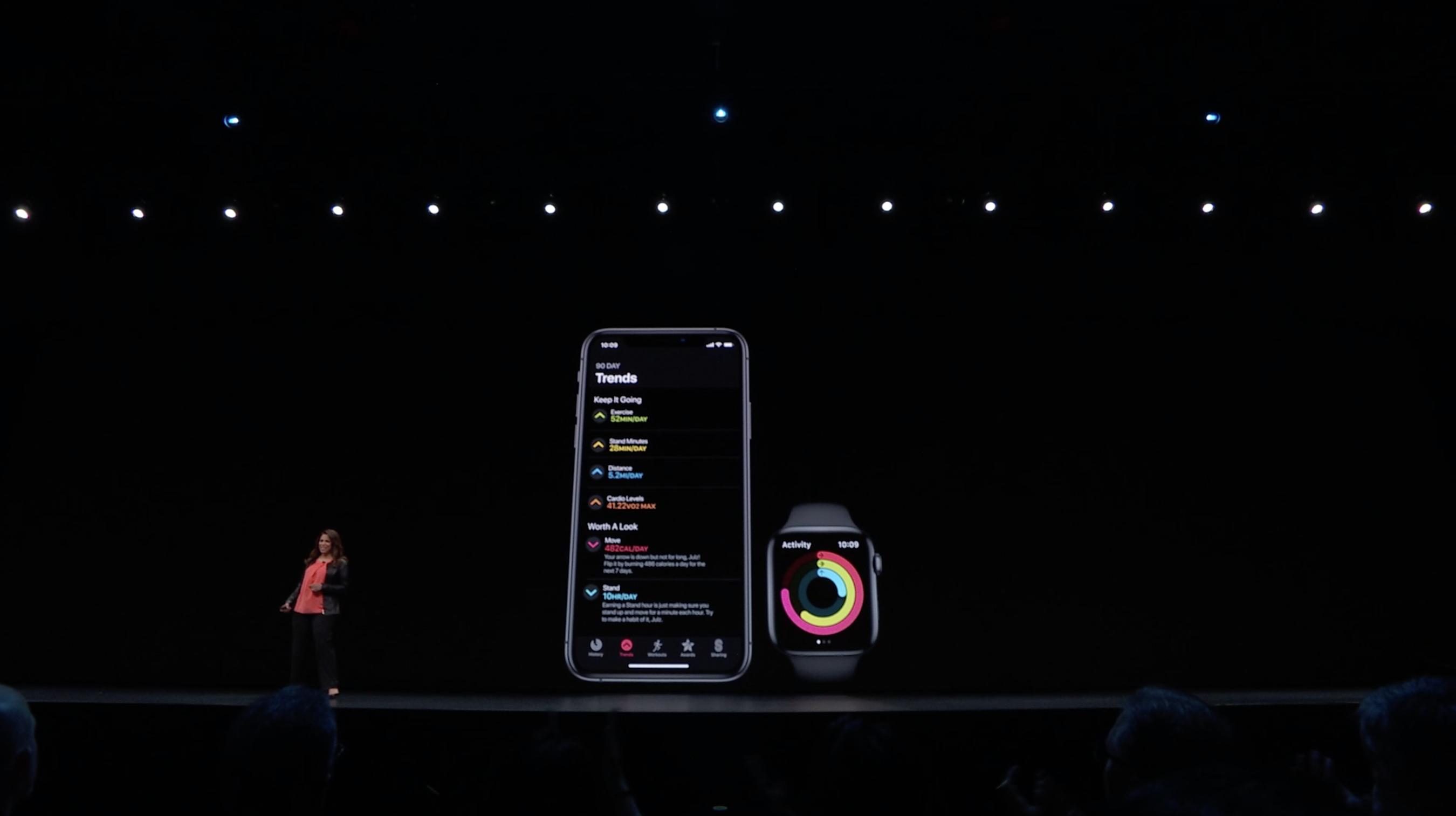 Что представила Apple на WWDC, и что об этом думают iOS-разработчики - 3