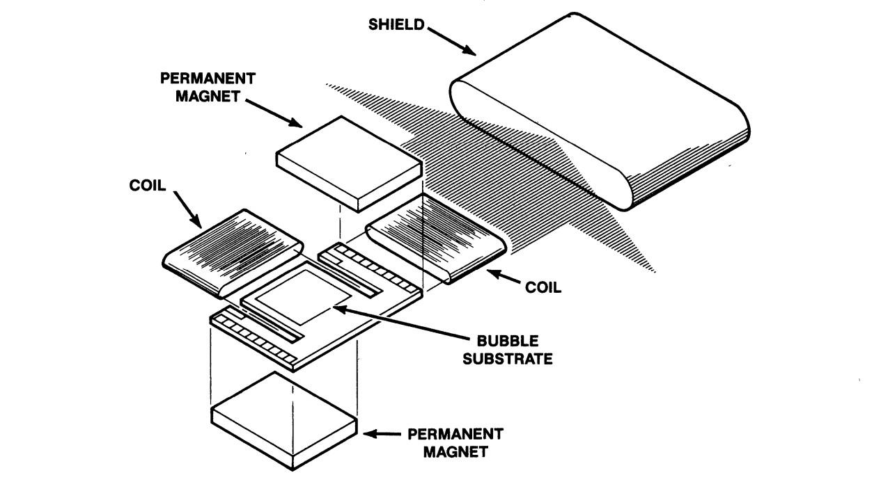Память на цилиндрических магнитных доменах. Часть 1. Принцип работы - 10
