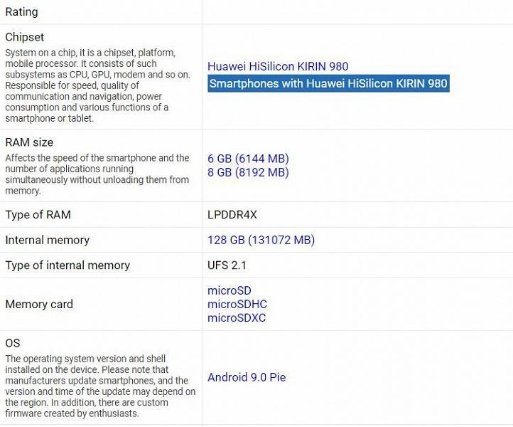 Kirin 980, экран без вырезов и тройная камера с оптической стабилизацией: опубликованы подробные характеристики и живое фото смартфона Huawei Nova 5