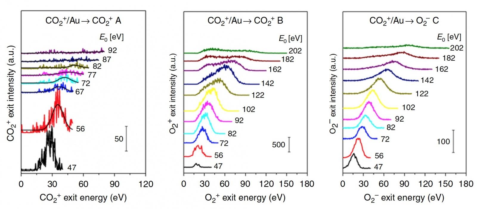 Свежий воздух на Марсе: согнуть молекулу СО2 и получить кислород - 2