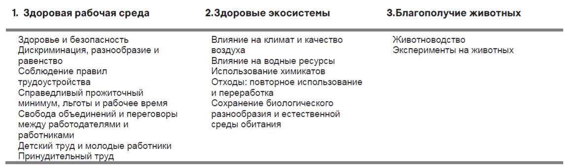 Байки про иностранных заказчиков и их особенности работы в России после закона о ПДн - 1