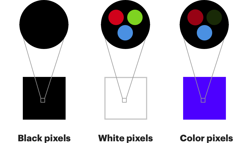 Как устроен формат JPEG - 14