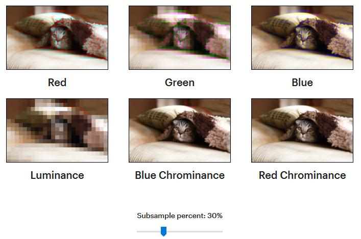 Как устроен формат JPEG - 15