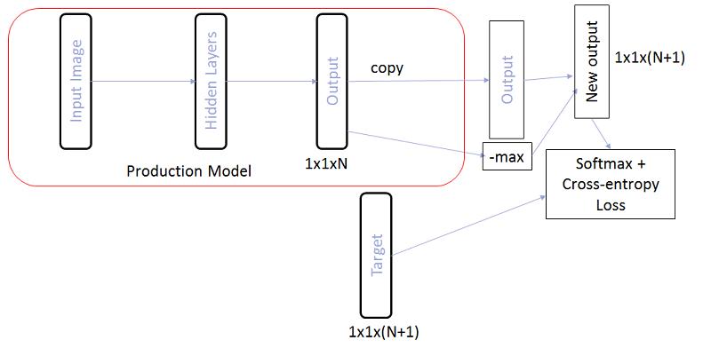 Отличаем символы от мусора: как построить устойчивые нейросетевые модели в задачах OCR - 10