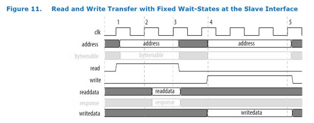 Разработка собственного ядра для встраивания в процессорную систему на базе ПЛИС - 3