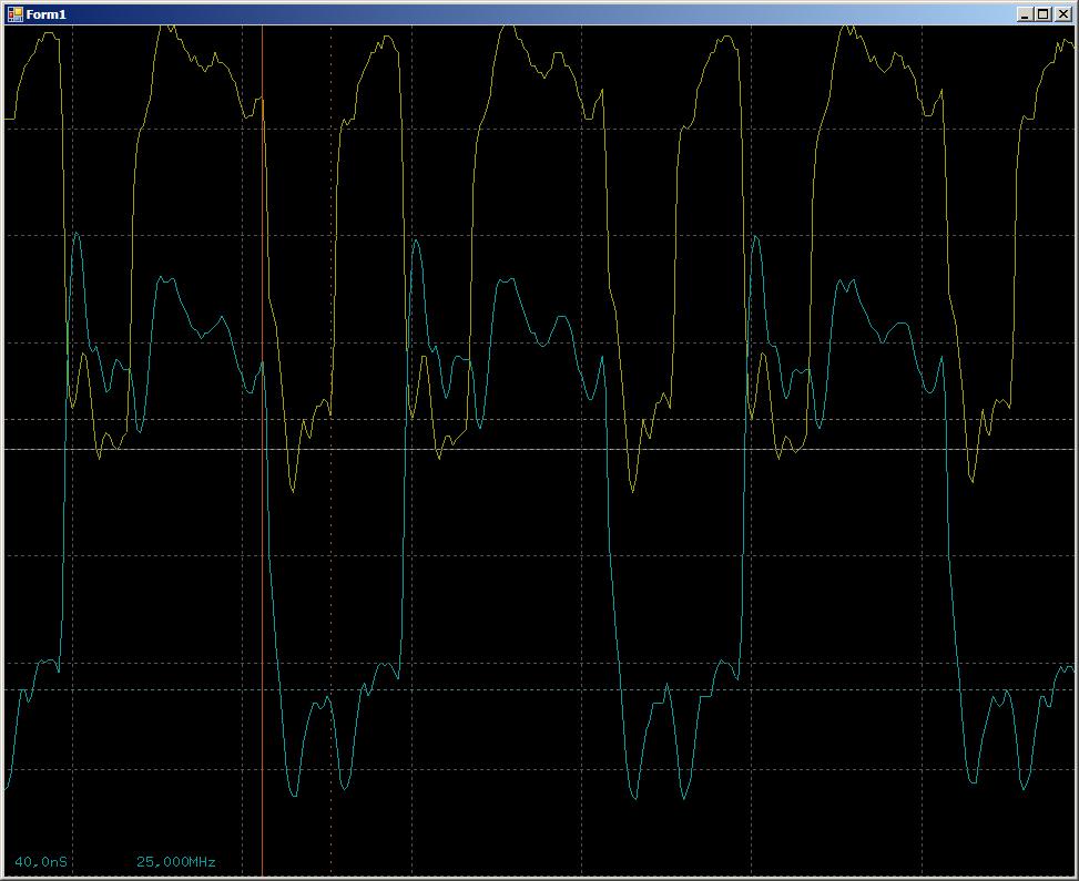 Разработка собственного ядра для встраивания в процессорную систему на базе ПЛИС - 34