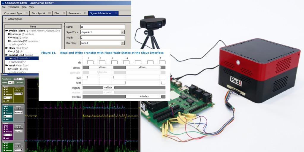 Разработка собственного ядра для встраивания в процессорную систему на базе ПЛИС - 1