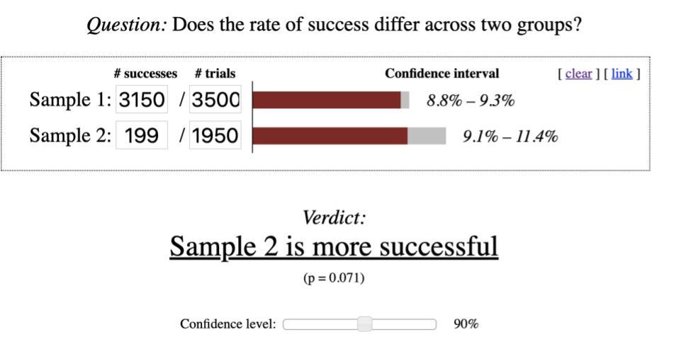 Решаем задачи на принятие решений на основе данных - 9