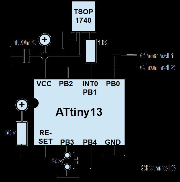 Трёхкомандное ДУ с программой из 290 16-битных слов - 2