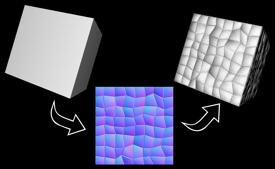 Workflow 3D-художника. Как не утонуть в тонне информации. Часть 1 - 12