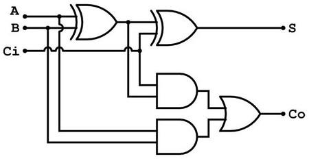 Однобитный полный сумматор на необычных микросхемах - 2