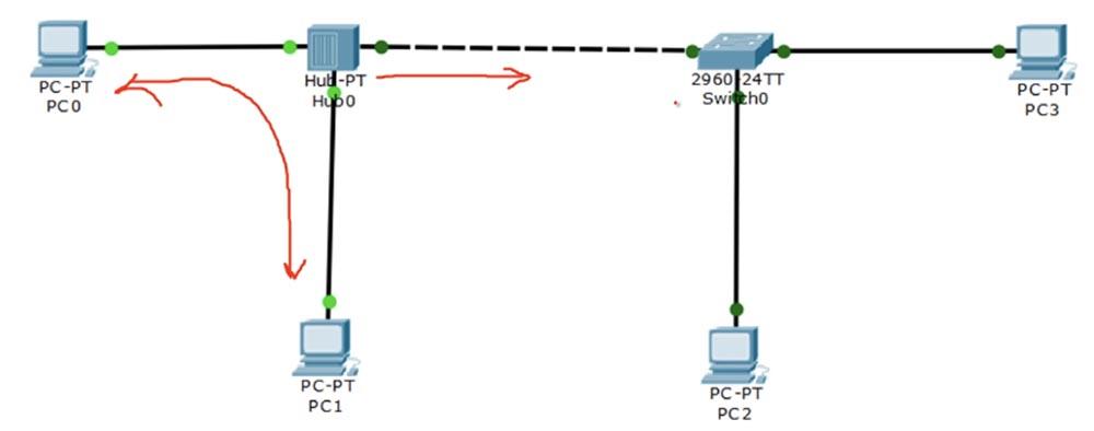 Тренинг Cisco 200-125 CCNA v3.0. День 9. Физический мир свитчей. Часть 2 - 7