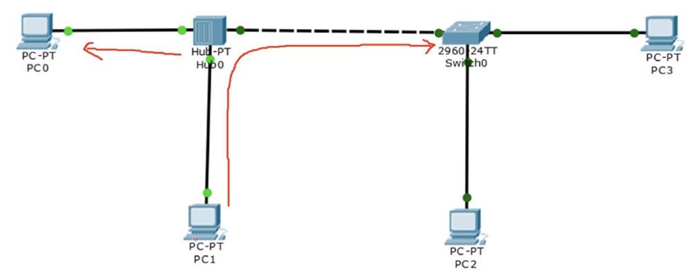 Тренинг Cisco 200-125 CCNA v3.0. День 9. Физический мир свитчей. Часть 2 - 8
