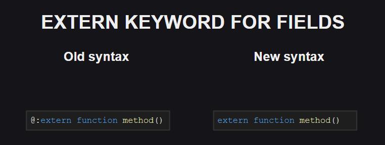 Ключевое слово extern