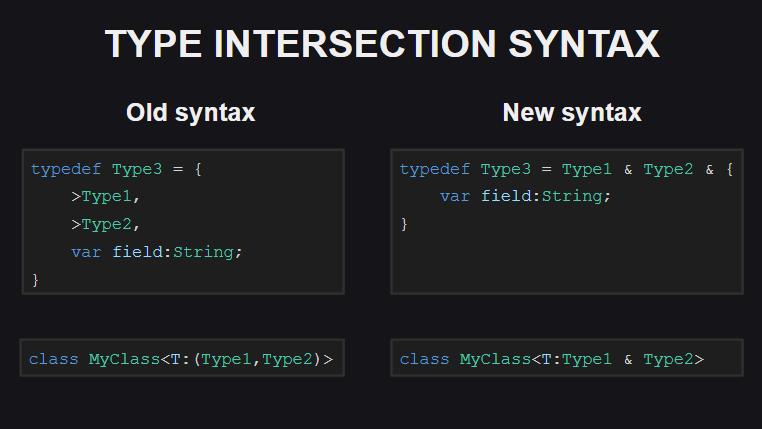Новый синтаксис для объединения типов (type intersection)