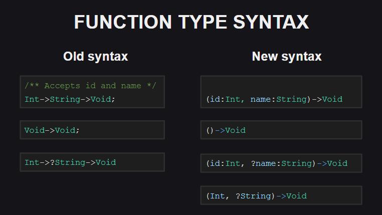 Новый синтаксис для описания типов функций