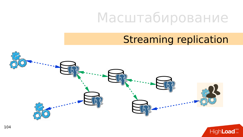 Топ ошибок со стороны разработки при работе с PostgreSQL - 10