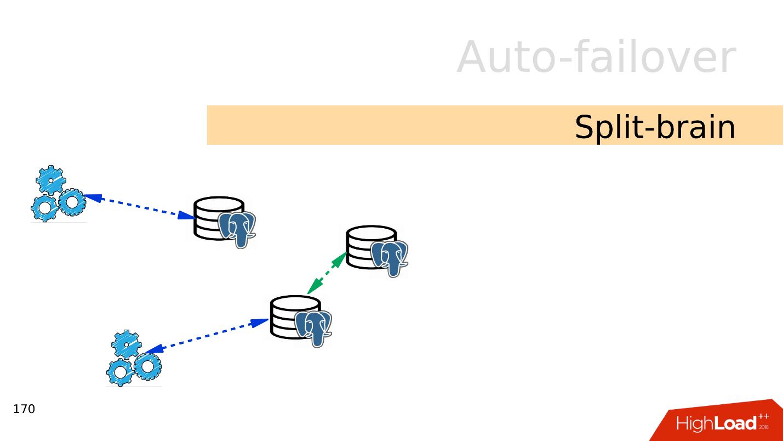 Топ ошибок со стороны разработки при работе с PostgreSQL - 17