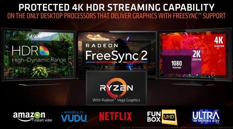 AMD раскрыла информацию о гибридных процессорах Ryzen 3000 для настольных систем