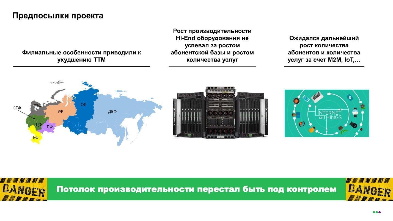 Архитектура биллинга нового поколения: трансформация с переходом на Tarantool - 2