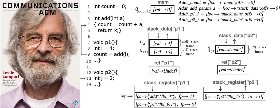 Если вы не пишете программу, не используйте язык программирования - 1