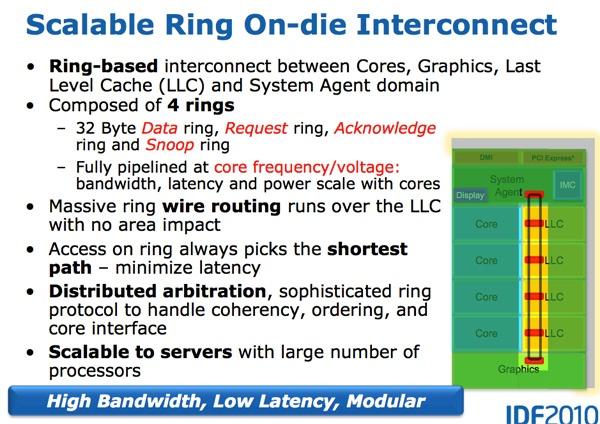 Легендарный Intel Core i7-2600K: тестирование Sandy Bridge в 2019 году (часть 1) - 14