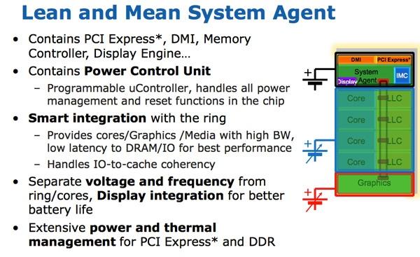 Легендарный Intel Core i7-2600K: тестирование Sandy Bridge в 2019 году (часть 1) - 15