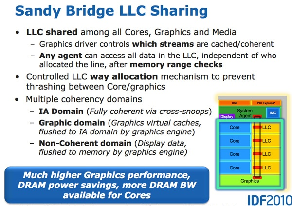 Легендарный Intel Core i7-2600K: тестирование Sandy Bridge в 2019 году (часть 1) - 16