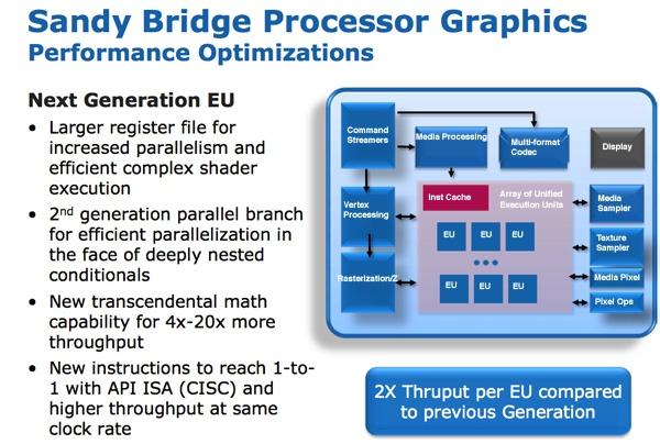 Легендарный Intel Core i7-2600K: тестирование Sandy Bridge в 2019 году (часть 1) - 17