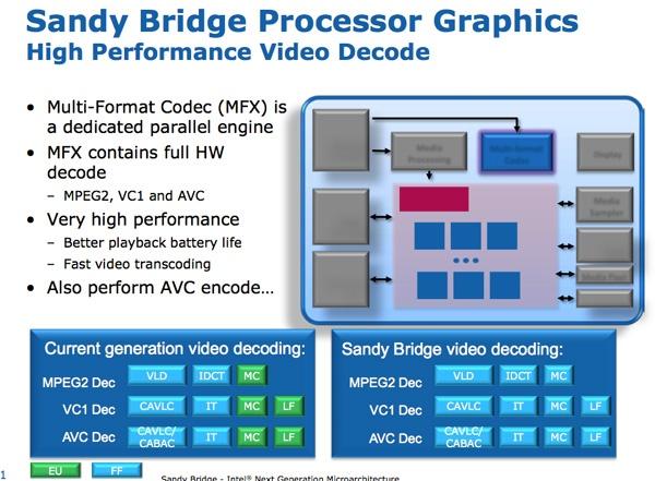 Легендарный Intel Core i7-2600K: тестирование Sandy Bridge в 2019 году (часть 1) - 19