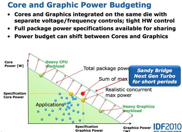 Легендарный Intel Core i7-2600K: тестирование Sandy Bridge в 2019 году (часть 1) - 22