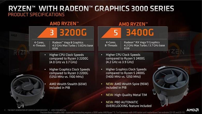 Представлены APU AMD Ryzen 3 3200G и Ryzen 5 3400G: дешевле аналогов Intel, быстрее предшественников