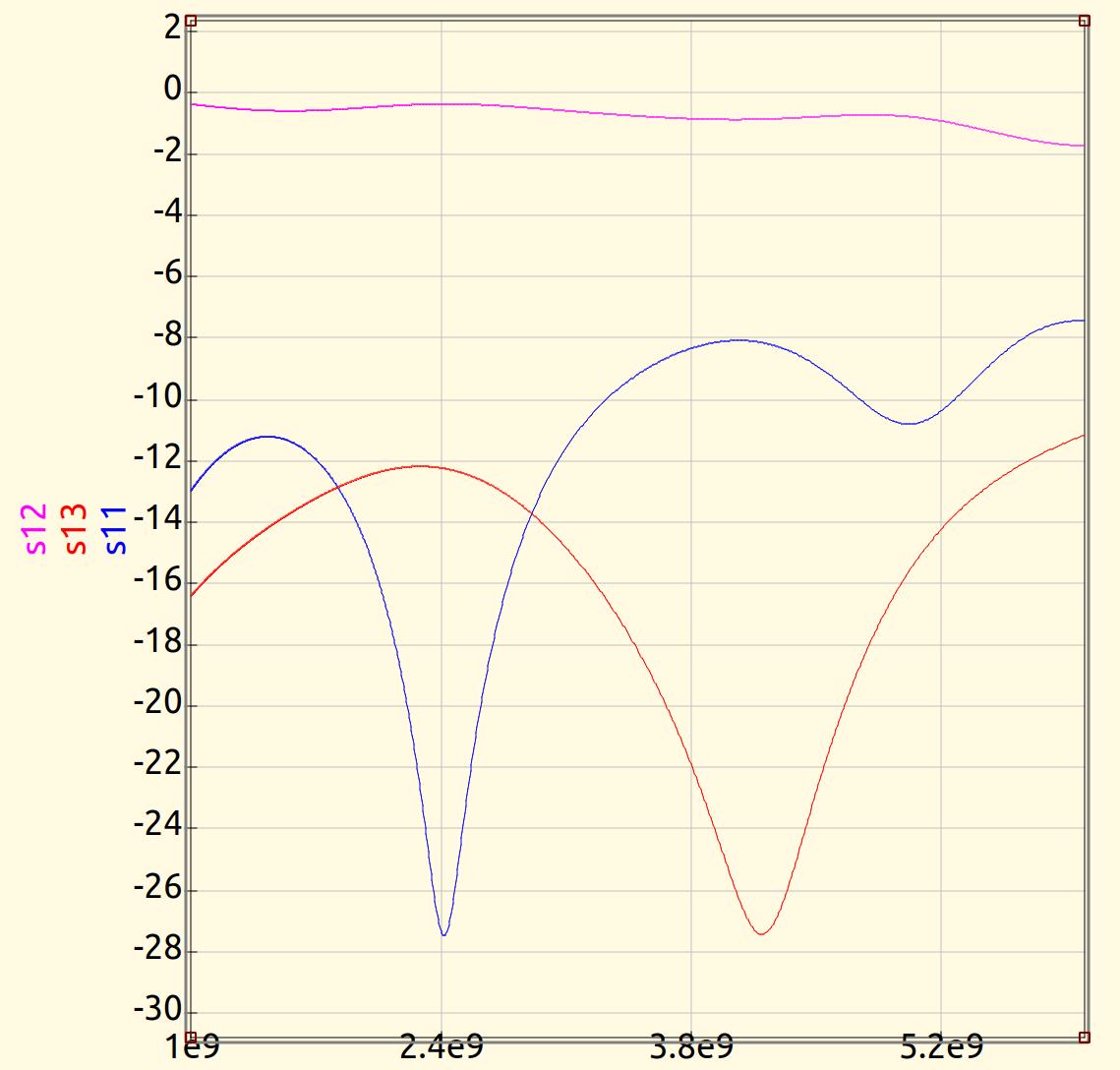 Радар на доплеровском эффекте - 3