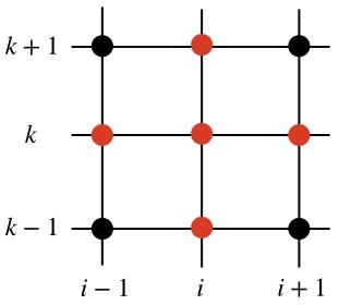 Джулия и параллельные вычисления - 11