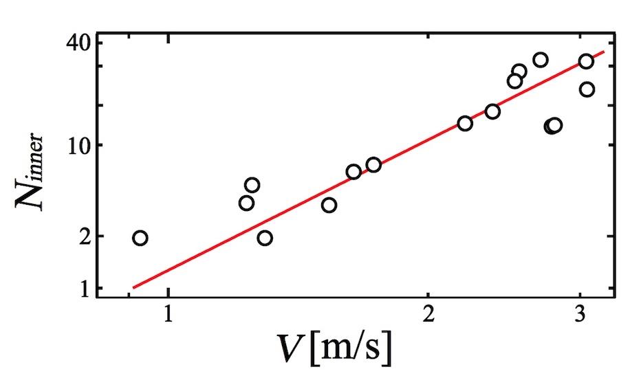 Физика пузырьков: поиск механизма разрушения пены - 14