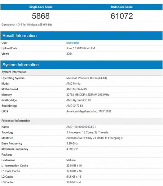 16-ядерный процессор AMD Ryzen 9 3950X за $750 обошел по производительности флагманский 18-ядерный Core i9-9980XE за $2000