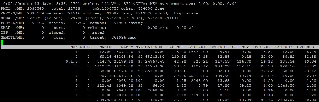 Анализ производительности ВМ в VMware vSphere. Часть 2: Memory - 8