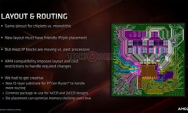 Кристалл контроллера ввода-вывода AMD Ryzen 3000 (Matisse) изготавливается по нормам 12 нм, а не 14 нм