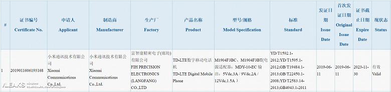 Новый смартфон Xiaomi Mi CC9e получил селфи-камеру разрешением 32 Мп