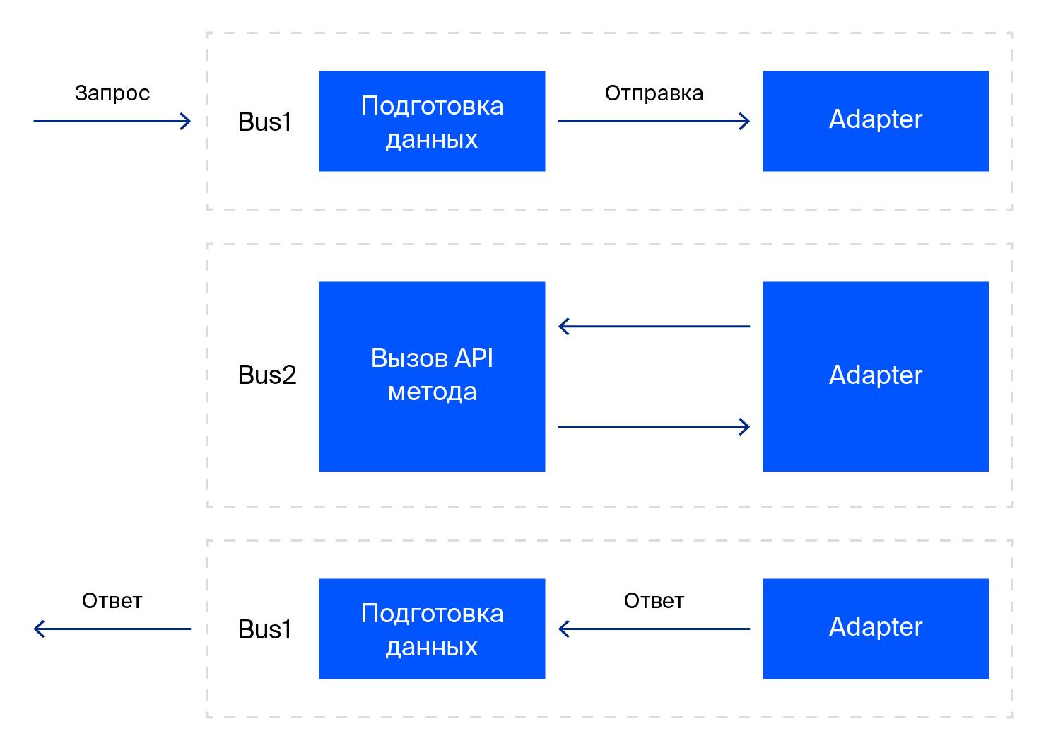 Протокол для общения между iframe и основным окном браузера - 2